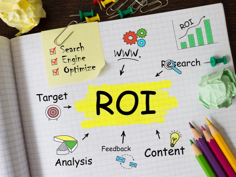 Improving Content Marketing ROI